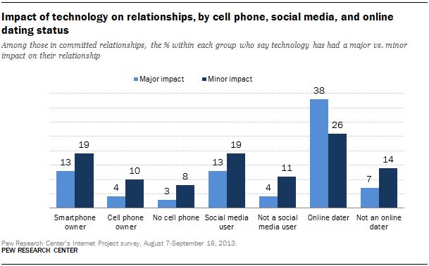 Umhlanga Online Dating Phone Mobile