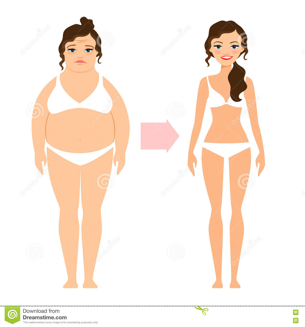 Adventist A And Youre Female? Slim Healthy