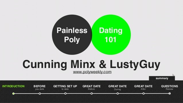 Lucy Dating App Polyamory