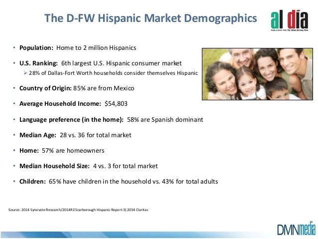 Hispanic Photos Dating In Dallas