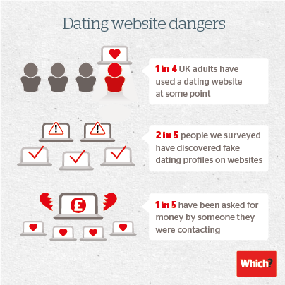 Zagreb Sites Not Dating That Scams Are