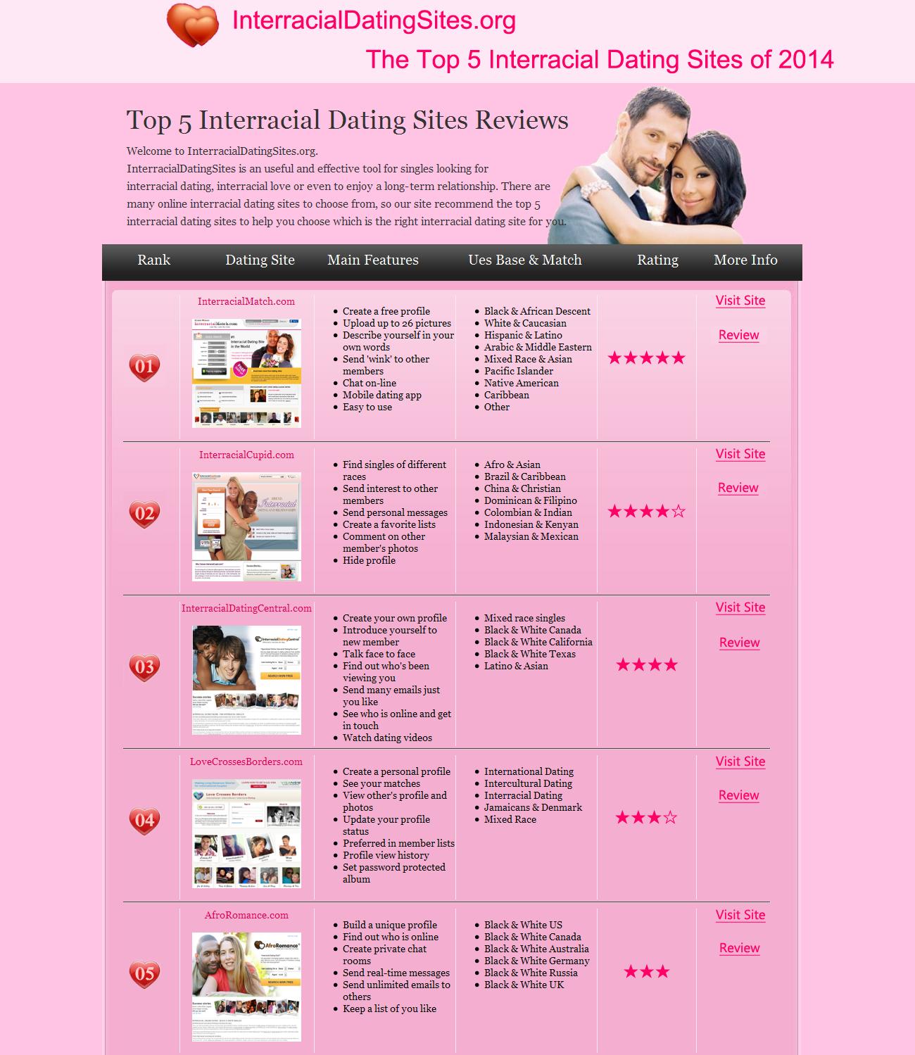 Sites Dating Free Felony